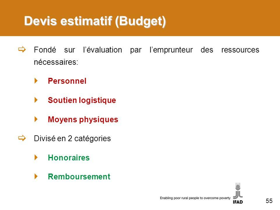 Devis estimatif (Budget) Fondé sur lévaluation par lemprunteur des ressources nécessaires: Personnel Soutien logistique Moyens physiques Divisé en 2 catégories Honoraires Remboursement 55
