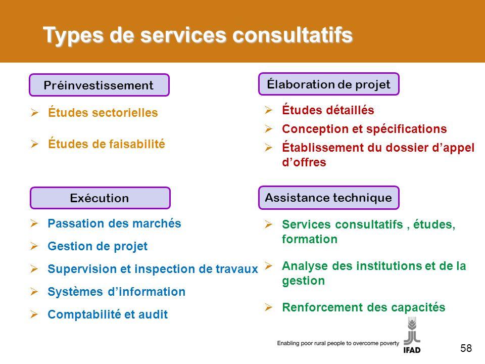 Types de services consultatifs Études détaillés Conception et spécifications Établissement du dossier dappel doffres Préinvestissement Études sectorie