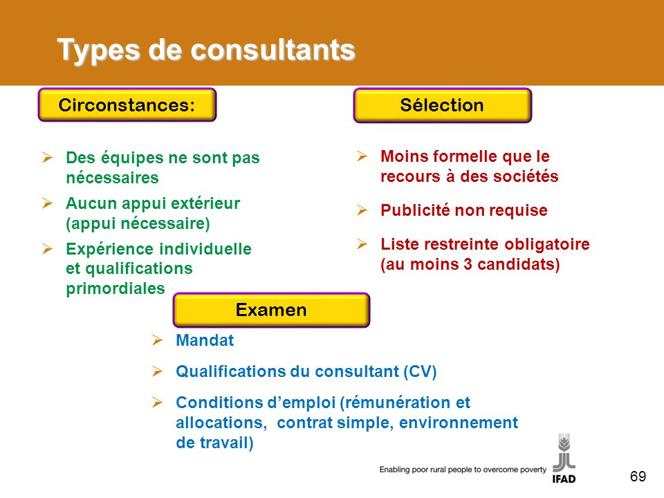 Types de consultants Des équipes ne sont pas nécessaires Aucun appui extérieur (appui nécessaire) Expérience individuelle et qualifications primordial