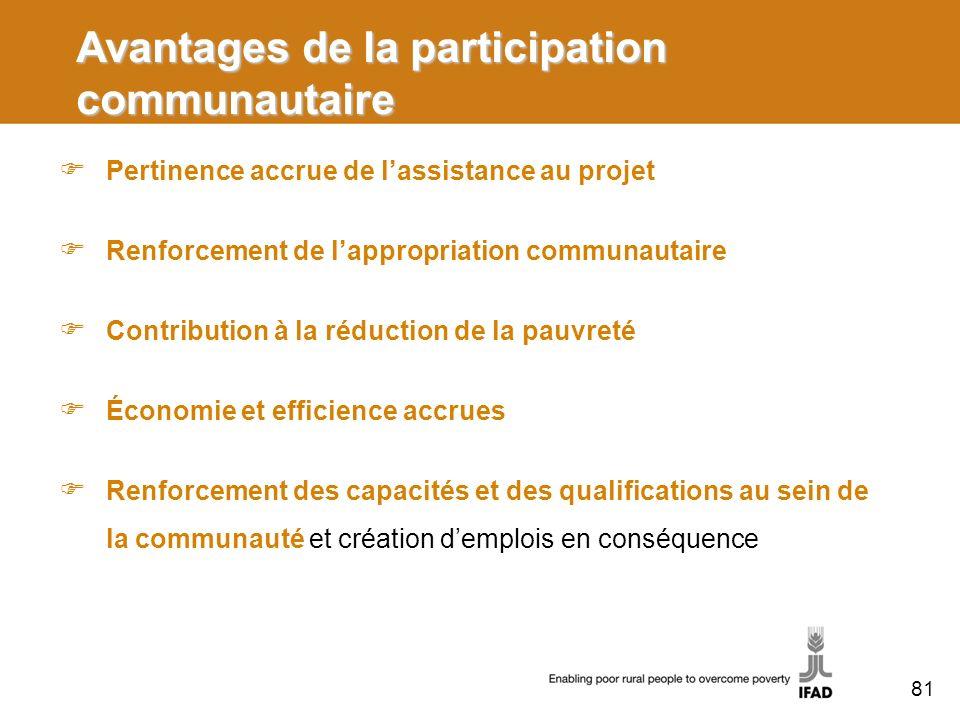 Avantages de la participation communautaire Pertinence accrue de lassistance au projet Renforcement de lappropriation communautaire Contribution à la