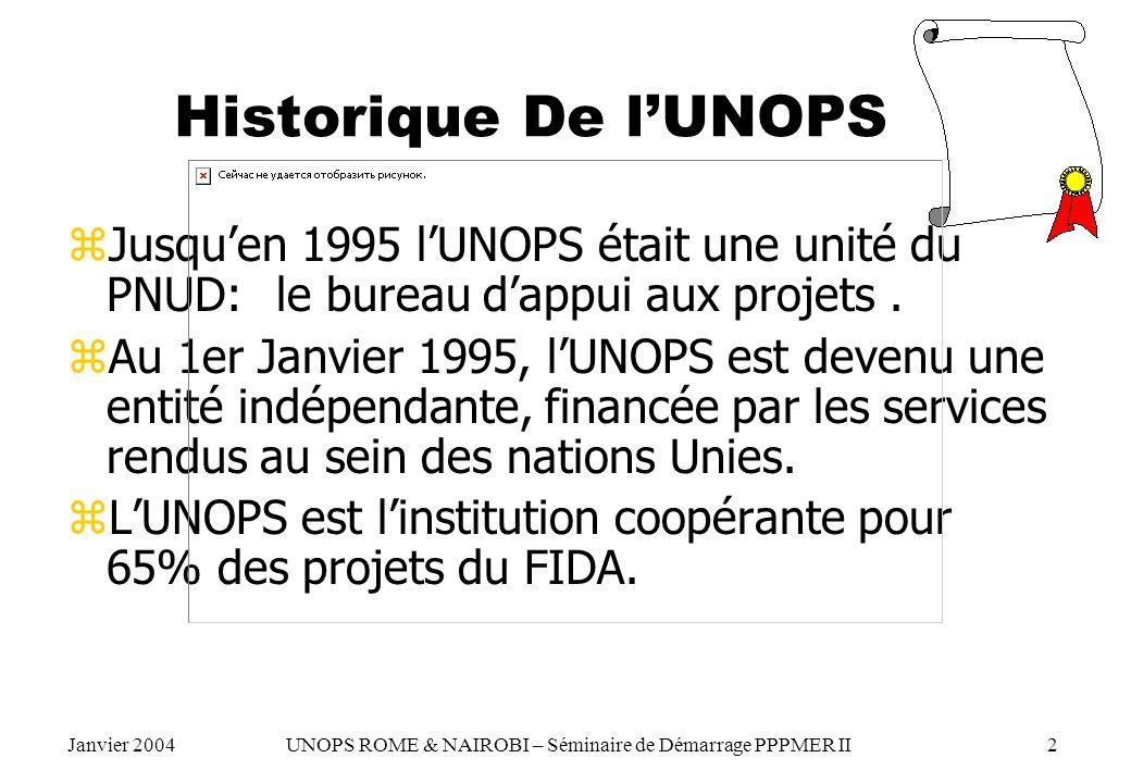 Rôle De lUNOPS dans Le Cadre du FIDA zSupervision de ProjetszAdministration de prêts Janvier 2004 UNOPS ROME & NAIROBI – Séminaire de Démarrage PPPMER II 3