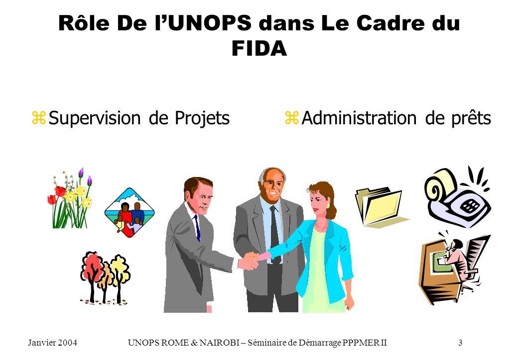 Résumé de la demande de retrait des fonds - SS1 Janvier 2004 UNOPS ROME & NAIROBI – Séminaire de Démarrage PPPMER II 44