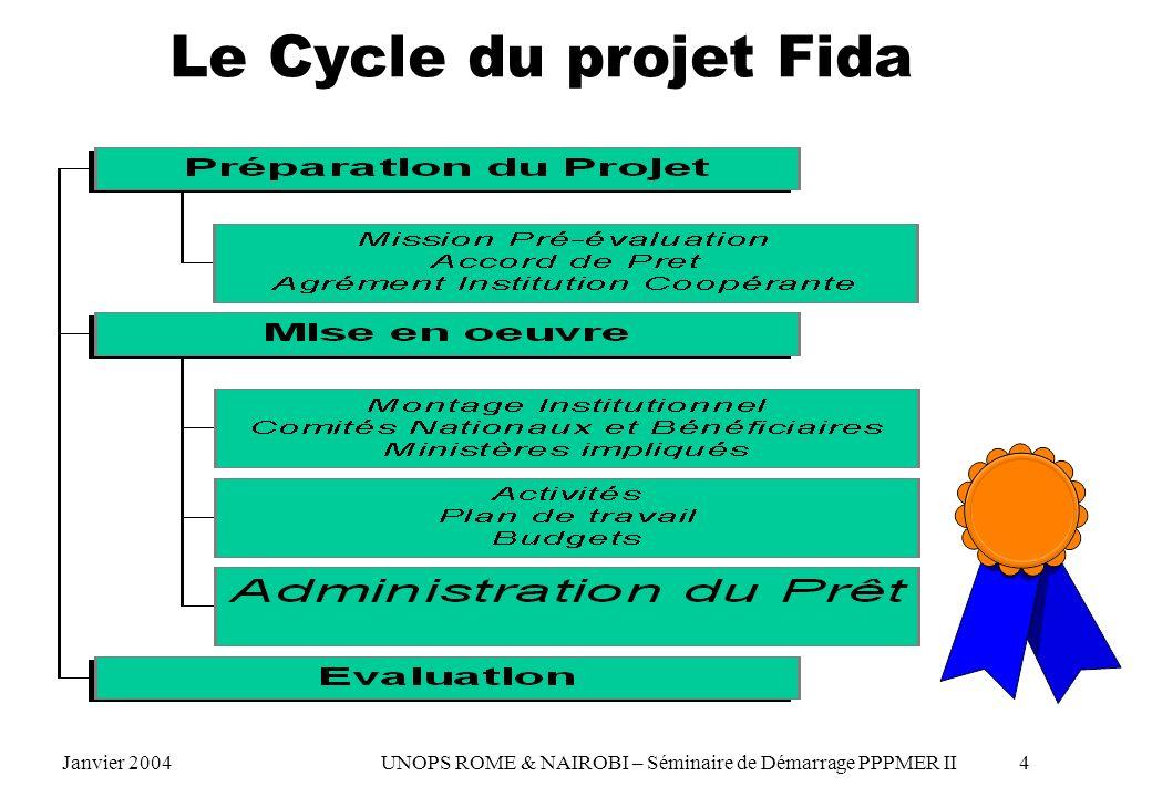 Le Cycle du projet Fida Janvier 2004 UNOPS ROME & NAIROBI – Séminaire de Démarrage PPPMER II 4