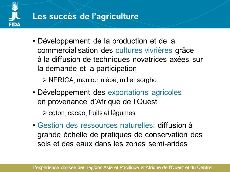 Lexpérience croisée des régions Asie et Pacifique et Afrique de lOuest et du Centre Les succès de lagriculture Développement de la production et de la
