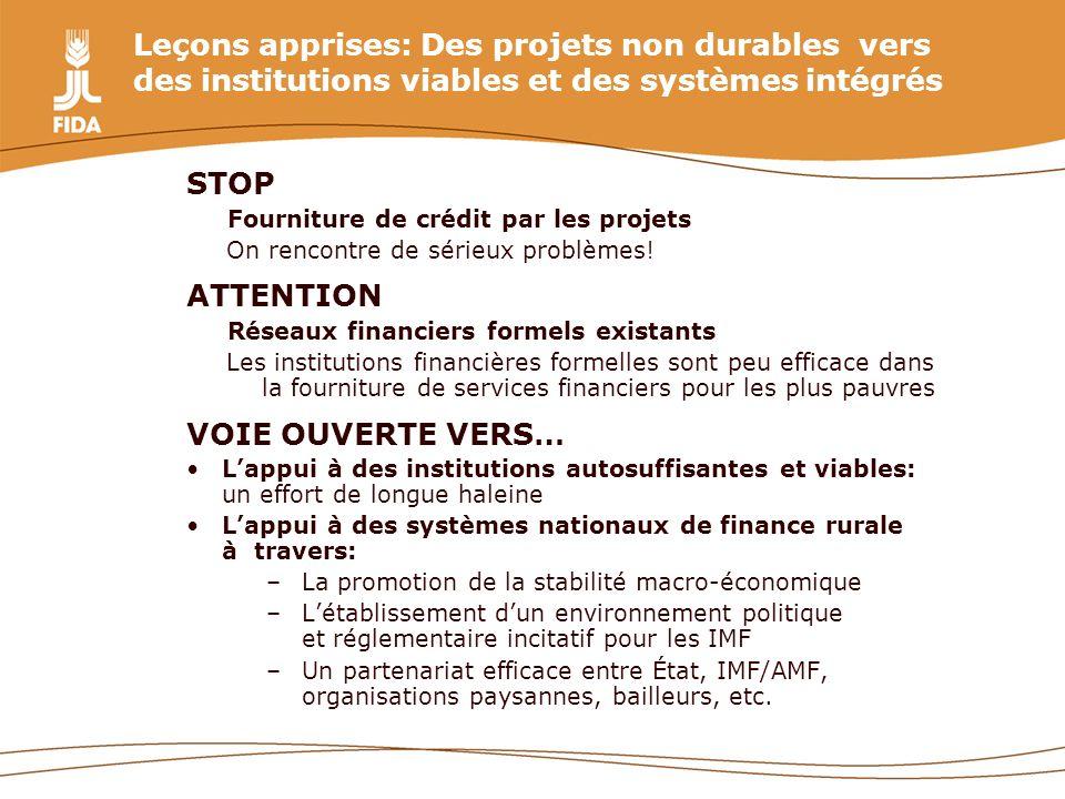 STOP Fourniture de crédit par les projets On rencontre de sérieux problèmes! ATTENTION Réseaux financiers formels existants Les institutions financièr