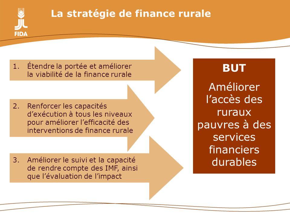 La stratégie de finance rurale 1.Étendre la portée et améliorer la viabilité de la finance rurale 2.Renforcer les capacités dexécution à tous les niveaux pour améliorer lefficacité des interventions de finance rurale 3.Améliorer le suivi et la capacité de rendre compte des IMF, ainsi que lévaluation de limpact BUT Améliorer laccès des ruraux pauvres à des services financiers durables