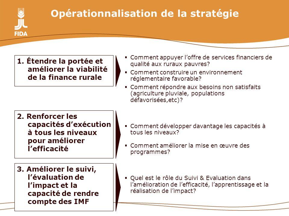 Opérationnalisation de la stratégie 3. Améliorer le suivi, lévaluation de limpact et la capacité de rendre compte des IMF 2. Renforcer les capacités d
