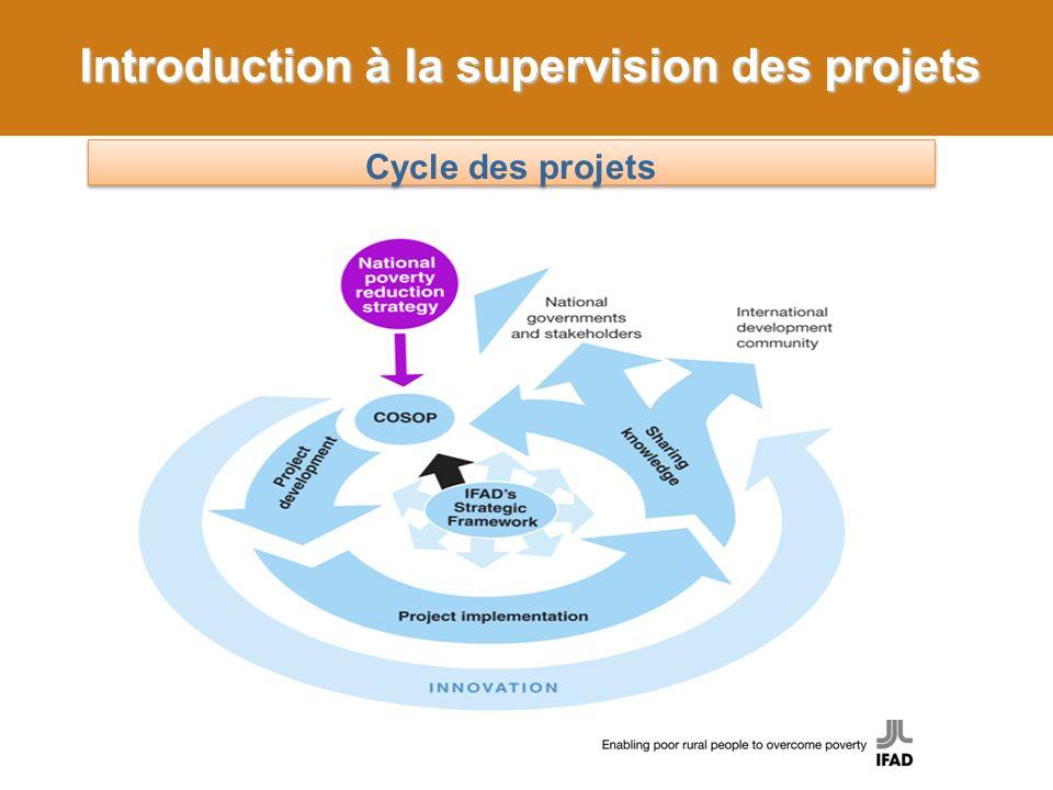 Cycle des projets Introduction à la supervision des projets