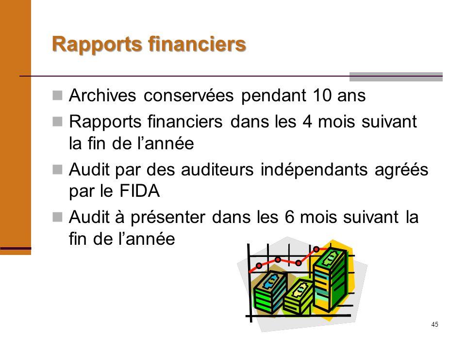 45 Rapports financiers Archives conservées pendant 10 ans Rapports financiers dans les 4 mois suivant la fin de lannée Audit par des auditeurs indépendants agréés par le FIDA Audit à présenter dans les 6 mois suivant la fin de lannée