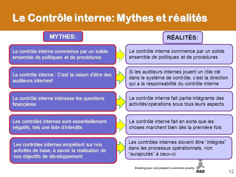 Le Contrôle interne: Mythes et réalités MYTHES: RÉALITÉS: Le contrôle interne commence par un solide ensemble de politiques et de procédures Le contrô