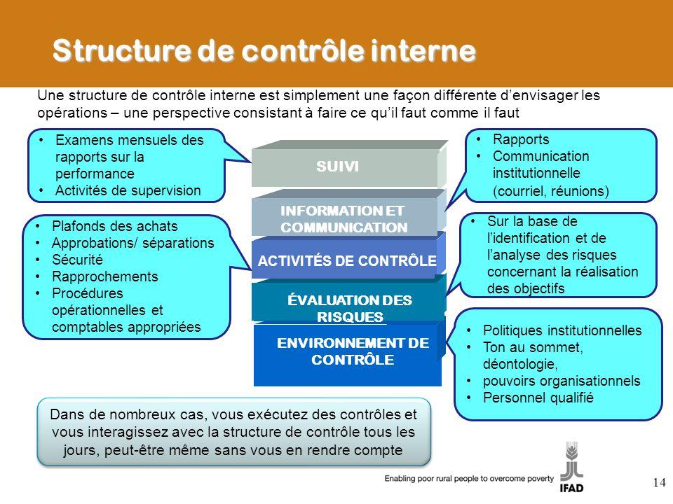 Une structure de contrôle interne est simplement une façon différente denvisager les opérations – une perspective consistant à faire ce quil faut comm