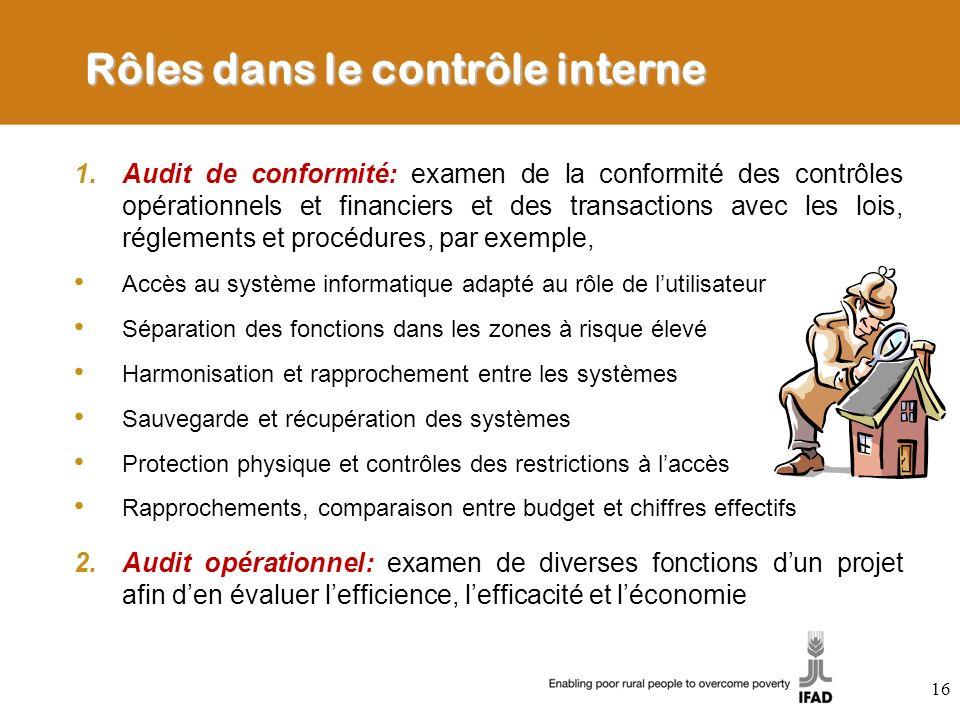 Rôles dans le contrôle interne Rôles dans le contrôle interne 1.Audit de conformité: examen de la conformité des contrôles opérationnels et financiers