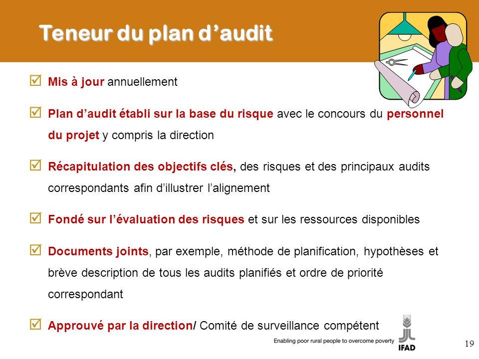 Teneur du plan daudit Mis à jour annuellement Plan daudit établi sur la base du risque avec le concours du personnel du projet y compris la direction