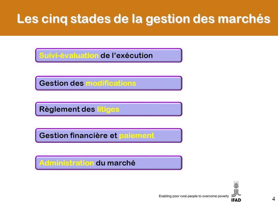 Les cinq stades de la gestion des marchés Suivi-évaluation de lexécution Gestion des modifications Règlement des litiges Gestion financière et paiement Administration du marché 4