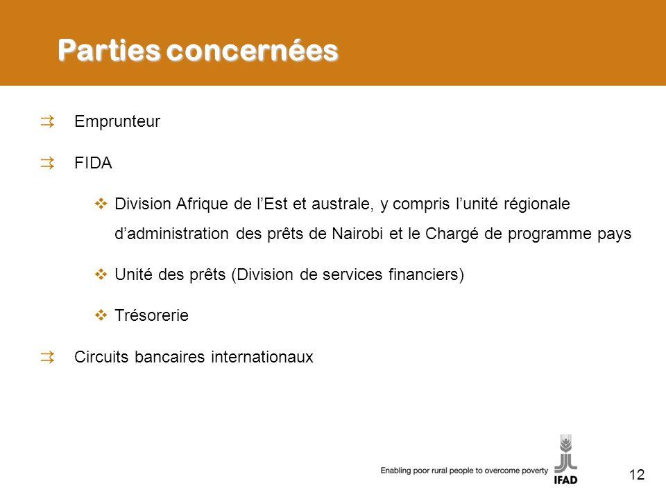 12 Emprunteur FIDA Division Afrique de lEst et australe, y compris lunité régionale dadministration des prêts de Nairobi et le Chargé de programme pay