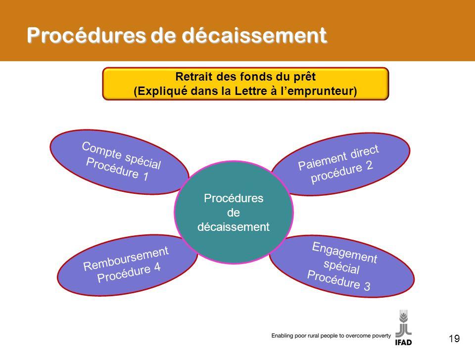 19 Procédures de décaissement Paiement direct procédure 2 Retrait des fonds du prêt (Expliqué dans la Lettre à lemprunteur) Compte spécial Procédure 1