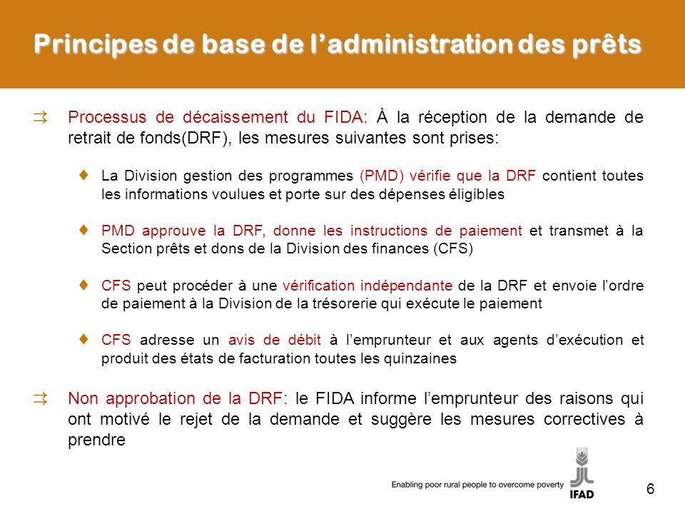 6 Principes de base de ladministration des prêts Processus de décaissement du FIDA: À la réception de la demande de retrait de fonds(DRF), les mesures