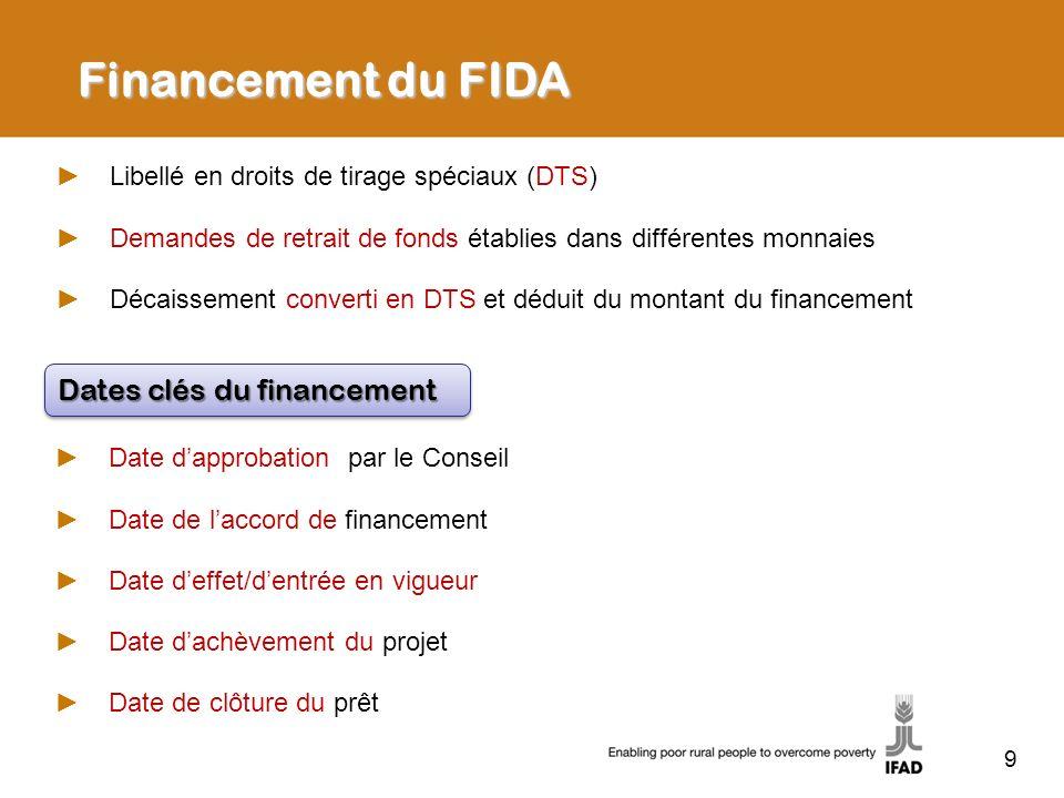 9 Financement du FIDA Libellé en droits de tirage spéciaux (DTS) Demandes de retrait de fonds établies dans différentes monnaies Décaissement converti