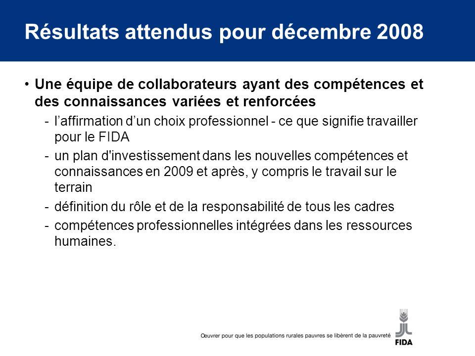Résultats attendus pour décembre 2008 Une équipe de collaborateurs ayant des compétences et des connaissances variées et renforcées -laffirmation dun choix professionnel - ce que signifie travailler pour le FIDA -un plan d investissement dans les nouvelles compétences et connaissances en 2009 et après, y compris le travail sur le terrain -définition du rôle et de la responsabilité de tous les cadres -compétences professionnelles intégrées dans les ressources humaines.