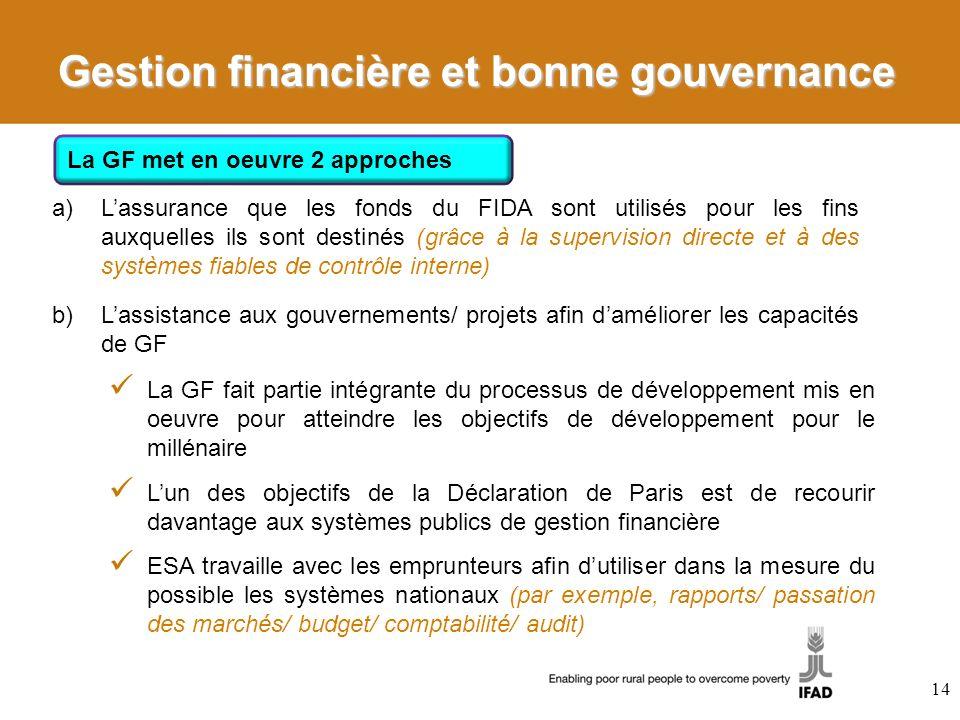 Gestion financière et bonne gouvernance La GF fait partie intégrante du processus de développement mis en oeuvre pour atteindre les objectifs de dével