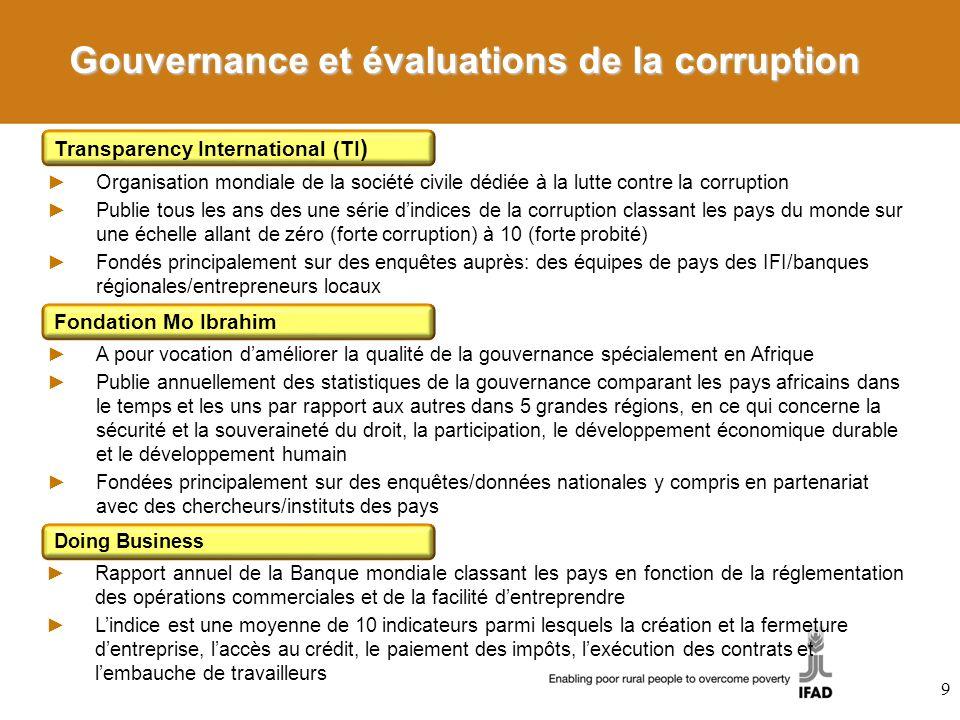 Gouvernance et évaluations de la corruption Organisation mondiale de la société civile dédiée à la lutte contre la corruption Publie tous les ans des une série dindices de la corruption classant les pays du monde sur une échelle allant de zéro (forte corruption) à 10 (forte probité) Fondés principalement sur des enquêtes auprès: des équipes de pays des IFI/banques régionales/entrepreneurs locaux Transparency International (TI ) A pour vocation daméliorer la qualité de la gouvernance spécialement en Afrique Publie annuellement des statistiques de la gouvernance comparant les pays africains dans le temps et les uns par rapport aux autres dans 5 grandes régions, en ce qui concerne la sécurité et la souveraineté du droit, la participation, le développement économique durable et le développement humain Fondées principalement sur des enquêtes/données nationales y compris en partenariat avec des chercheurs/instituts des pays Fondation Mo Ibrahim Rapport annuel de la Banque mondiale classant les pays en fonction de la réglementation des opérations commerciales et de la facilité dentreprendre Lindice est une moyenne de 10 indicateurs parmi lesquels la création et la fermeture dentreprise, laccès au crédit, le paiement des impôts, lexécution des contrats et lembauche de travailleurs Doing Business 9