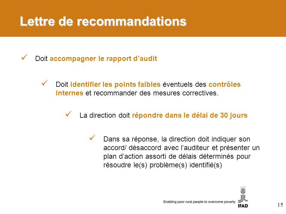 Lettre de recommandations Doit accompagner le rapport daudit Doit identifier les points faibles éventuels des contrôles internes et recommander des me