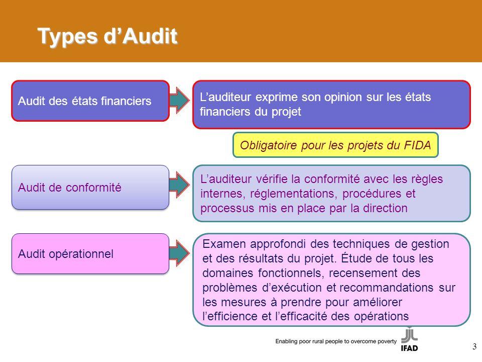 Types dAudit Audit des états financiers Lauditeur exprime son opinion sur les états financiers du projet Audit de conformité Lauditeur vérifie la conf