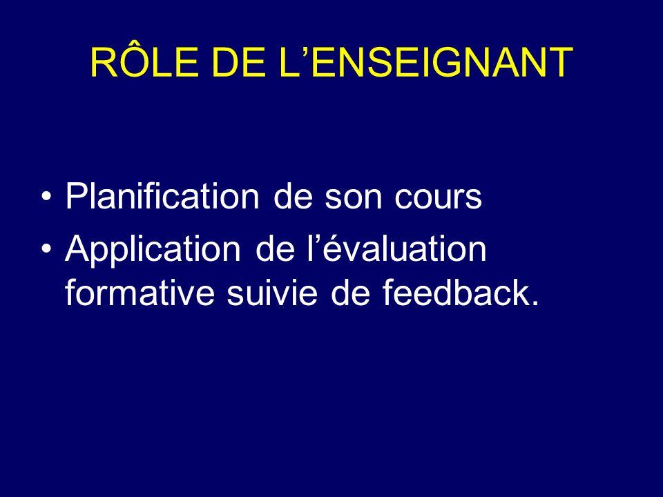 RÔLE DE LENSEIGNANT Planification de son cours Application de lévaluation formative suivie de feedback.