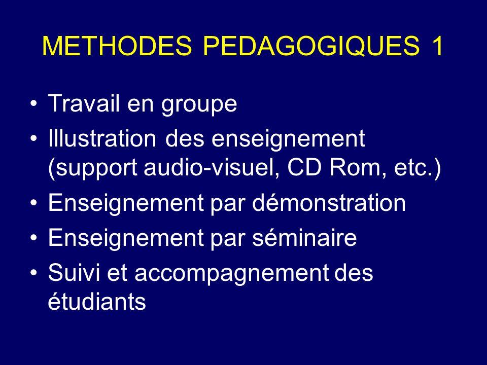 METHODES PEDAGOGIQUES 1 Travail en groupe Illustration des enseignement (support audio-visuel, CD Rom, etc.) Enseignement par démonstration Enseigneme