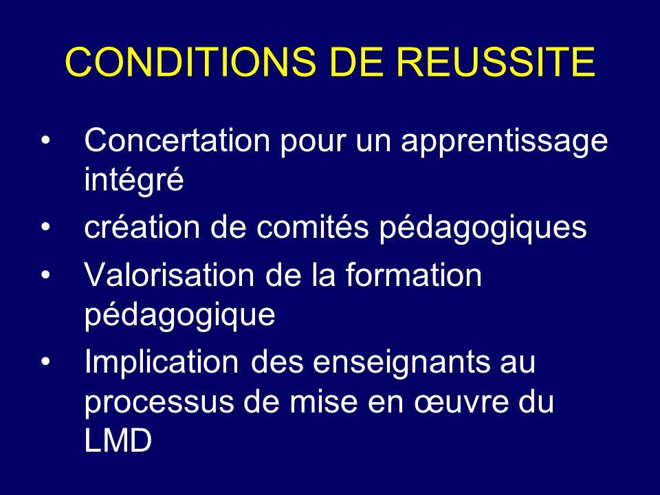 CONDITIONS DE REUSSITE Concertation pour un apprentissage intégré création de comités pédagogiques Valorisation de la formation pédagogique Implicatio