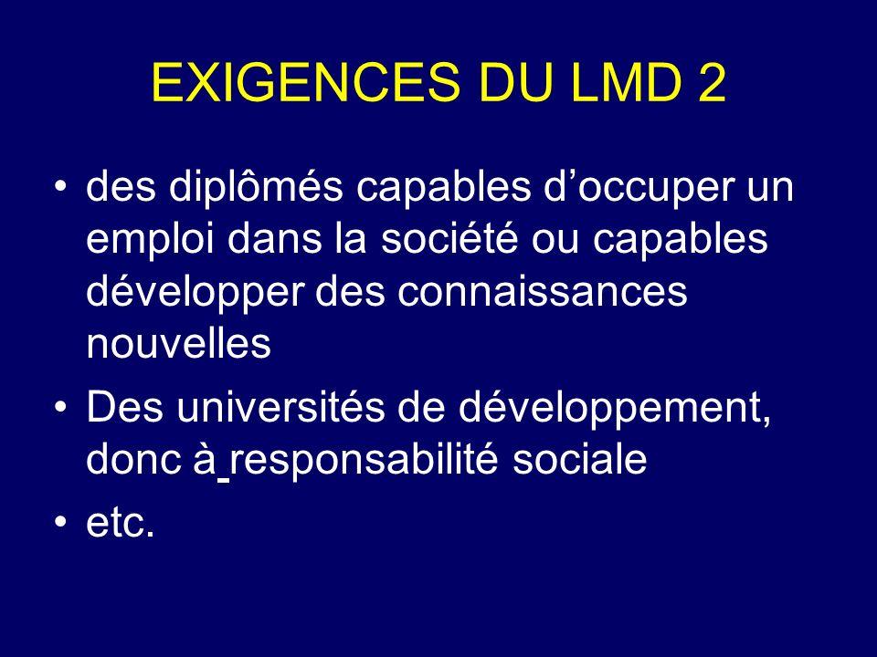 EXIGENCES DU LMD 2 des diplômés capables doccuper un emploi dans la société ou capables développer des connaissances nouvelles Des universités de déve