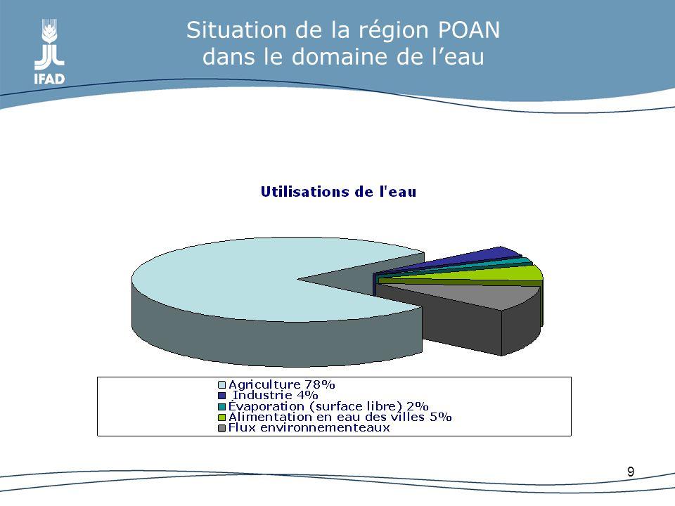 9 Situation de la région POAN dans le domaine de leau