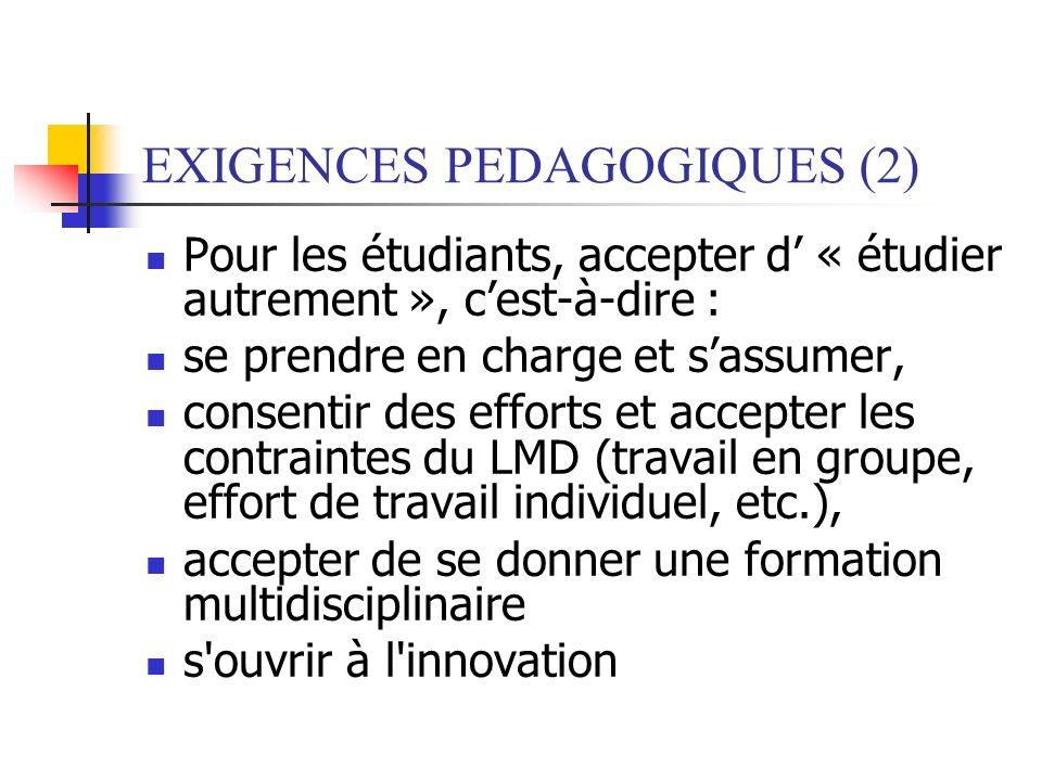 EXIGENCES PEDAGOGIQUES (2) Pour les étudiants, accepter d « étudier autrement », cest-à-dire : se prendre en charge et sassumer, consentir des efforts