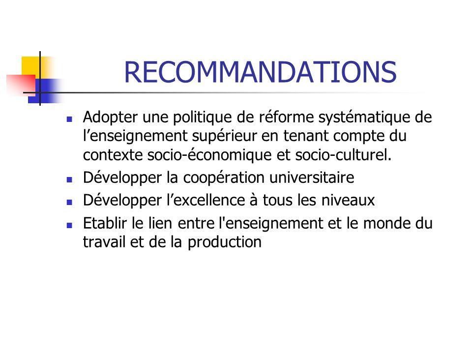 RECOMMANDATIONS Adopter une politique de réforme systématique de lenseignement supérieur en tenant compte du contexte socio-économique et socio-cultur