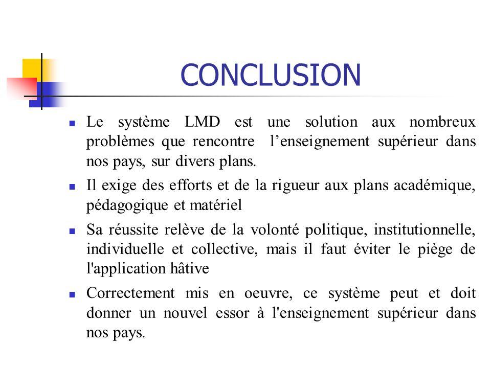 CONCLUSION Le système LMD est une solution aux nombreux problèmes que rencontre lenseignement supérieur dans nos pays, sur divers plans. Il exige des