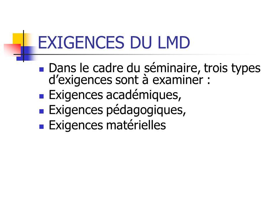 EXIGENCES DU LMD Dans le cadre du séminaire, trois types dexigences sont à examiner : Exigences académiques, Exigences pédagogiques, Exigences matérie