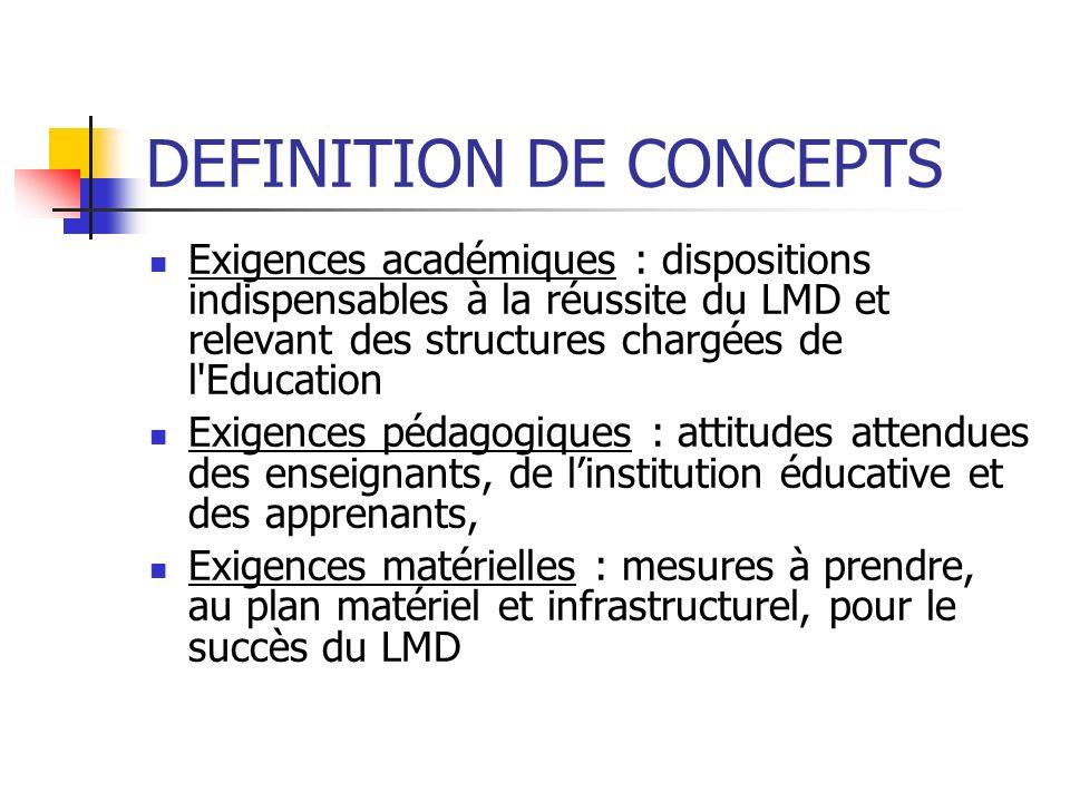 DEFINITION DE CONCEPTS Exigences académiques : dispositions indispensables à la réussite du LMD et relevant des structures chargées de l'Education Exi