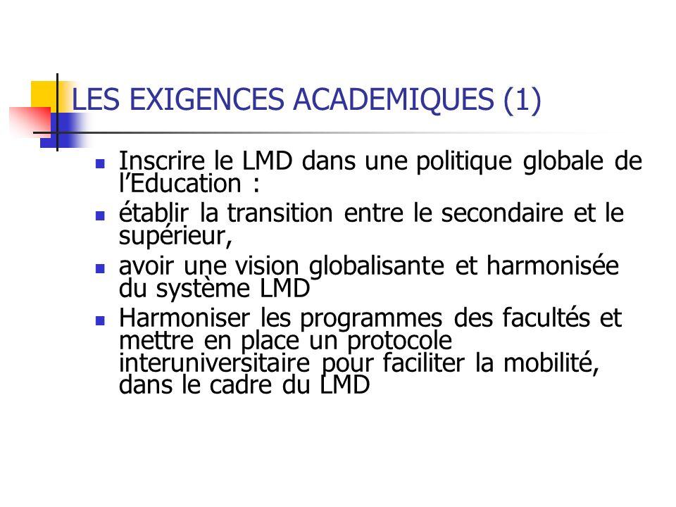 LES EXIGENCES ACADEMIQUES (1) Inscrire le LMD dans une politique globale de lEducation : établir la transition entre le secondaire et le supérieur, av
