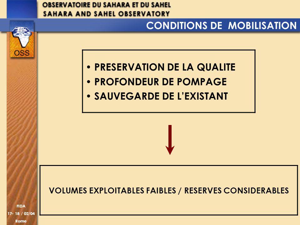 FIDA 17- 18 / 02/04 Rome PRESERVATION DE LA QUALITE PROFONDEUR DE POMPAGE SAUVEGARDE DE LEXISTANT VOLUMES EXPLOITABLES FAIBLES / RESERVES CONSIDERABLE