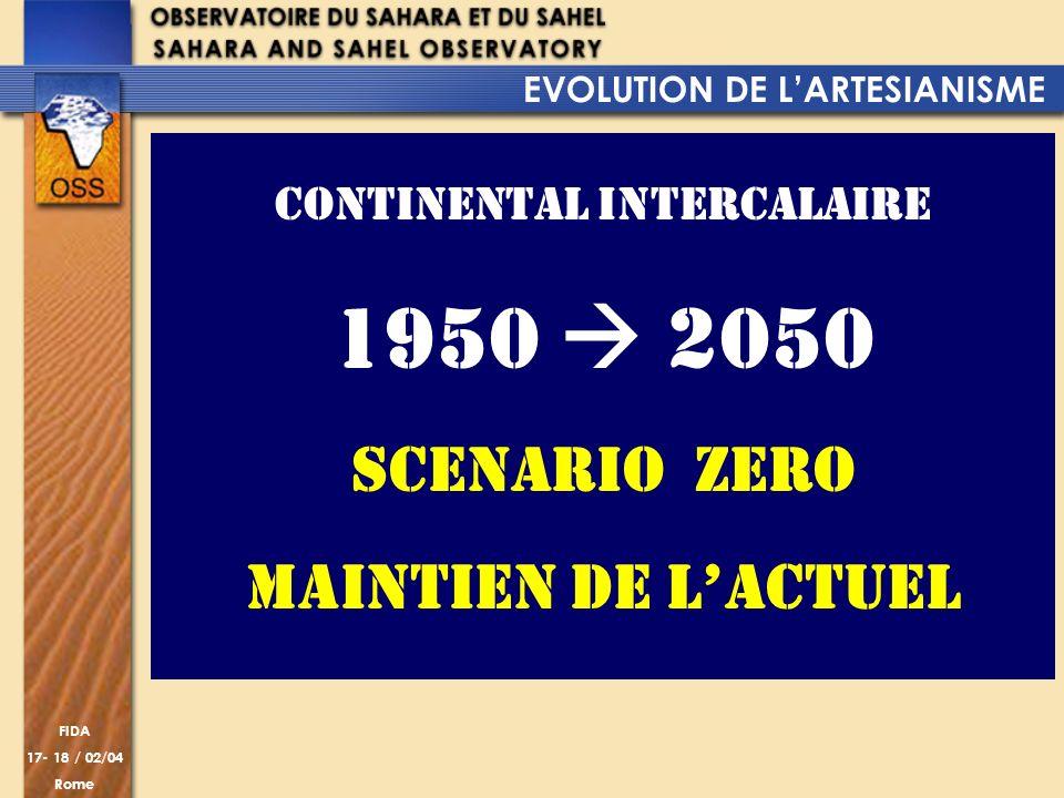 FIDA 17- 18 / 02/04 Rome CONTINENTAL INTERCALAIRE 1950 2050 SCENARIO ZERO MAINTIEN DE LACTUEL EVOLUTION DE LARTESIANISME