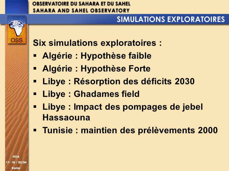 FIDA 17- 18 / 02/04 Rome Six simulations exploratoires : Algérie : Hypothèse faible Algérie : Hypothèse Forte Libye : Résorption des déficits 2030 Lib