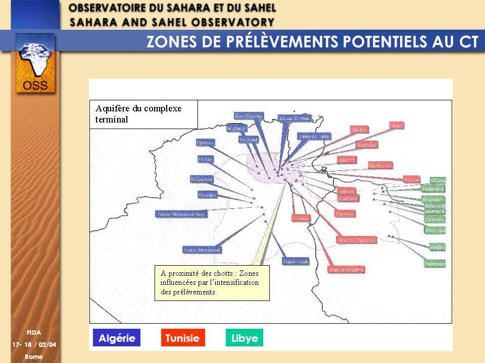 FIDA 17- 18 / 02/04 Rome ZONES DE PRÉLÈVEMENTS POTENTIELS AU CT AlgérieTunisieLibye