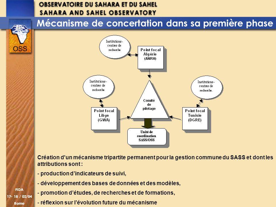 FIDA 17- 18 / 02/04 Rome Mécanisme de concertation dans sa première phase Création d'un mécanisme tripartite permanent pour la gestion commune du SASS