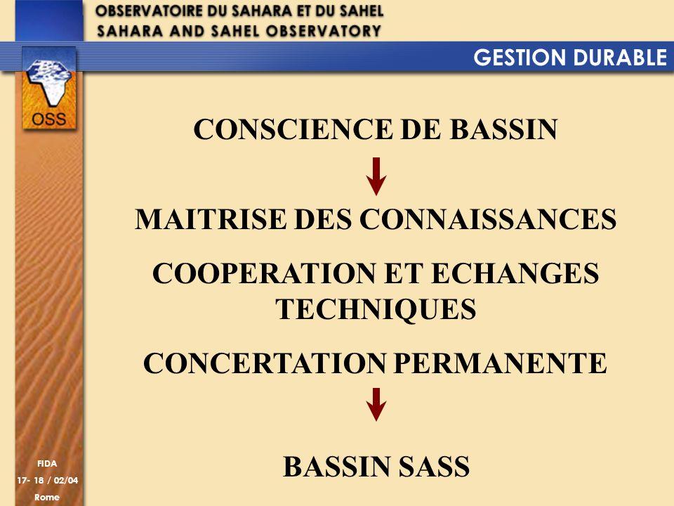 FIDA 17- 18 / 02/04 Rome GESTION DURABLE CONSCIENCE DE BASSIN MAITRISE DES CONNAISSANCES COOPERATION ET ECHANGES TECHNIQUES CONCERTATION PERMANENTE BA