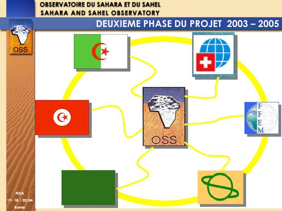 FIDA 17- 18 / 02/04 Rome DEUXIEME PHASE DU PROJET 2003 – 2005