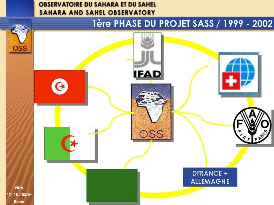 FIDA 17- 18 / 02/04 Rome 1ère PHASE DU PROJET SASS / 1999 - 2002