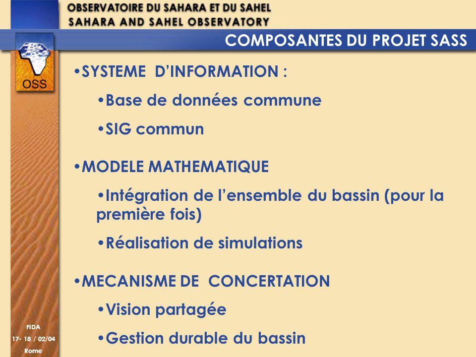 FIDA 17- 18 / 02/04 Rome SYSTEME DINFORMATION : Base de données commune SIG commun MODELE MATHEMATIQUE Intégration de lensemble du bassin (pour la pre