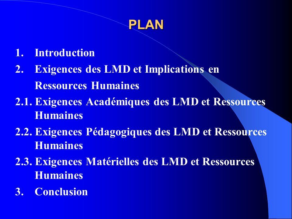 BESOINS EN RESSOURCES HUMAINES DANS LE SYSTEME LMD Maxime da CRUZ Université d'Abomey-Calavi,