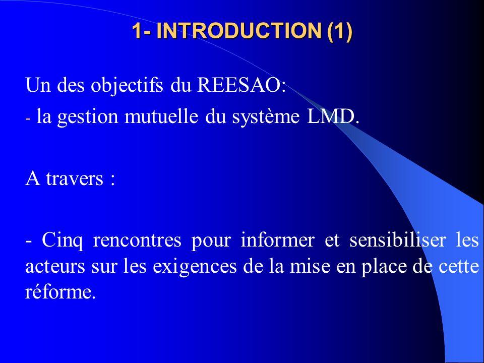 PLAN 1. Introduction 2. Exigences des LMD et Implications en Ressources Humaines 2.1. Exigences Académiques des LMD et Ressources Humaines 2.2. Exigen