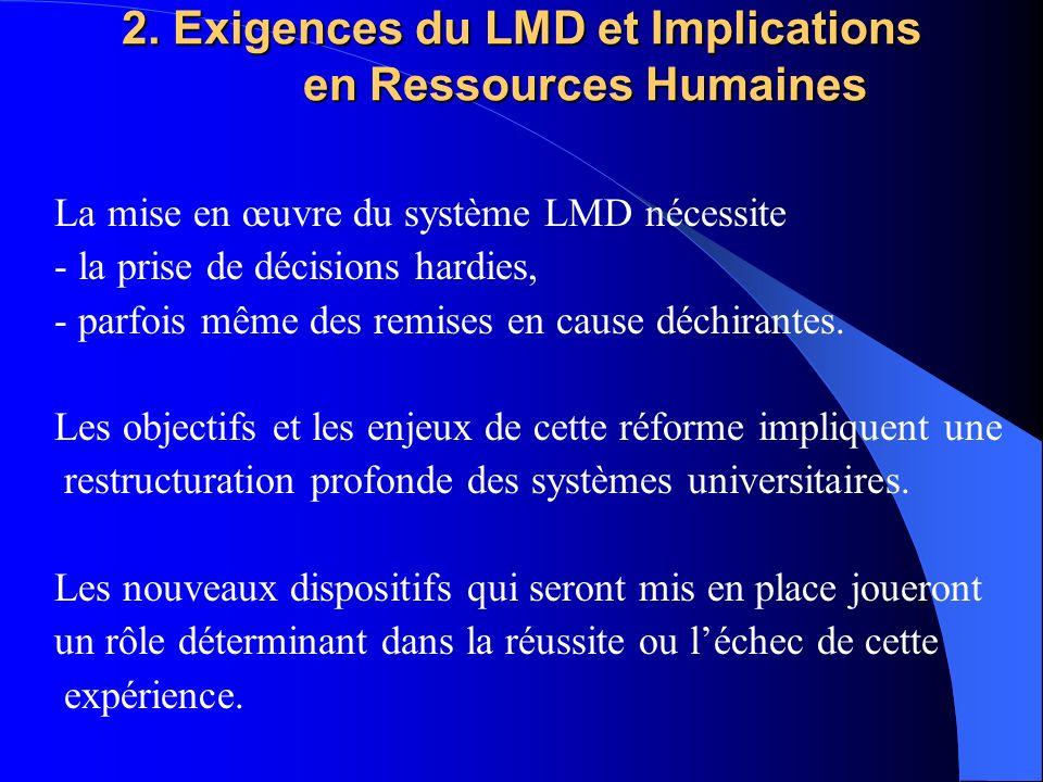 1- INTRODUCTION (2) Objectif de la présente communication: - Identifier les ressources humaines nécessaires à la mise en œuvre efficiente du système L